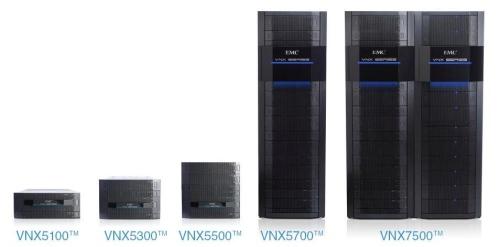 EMC VNX Midrange Storage